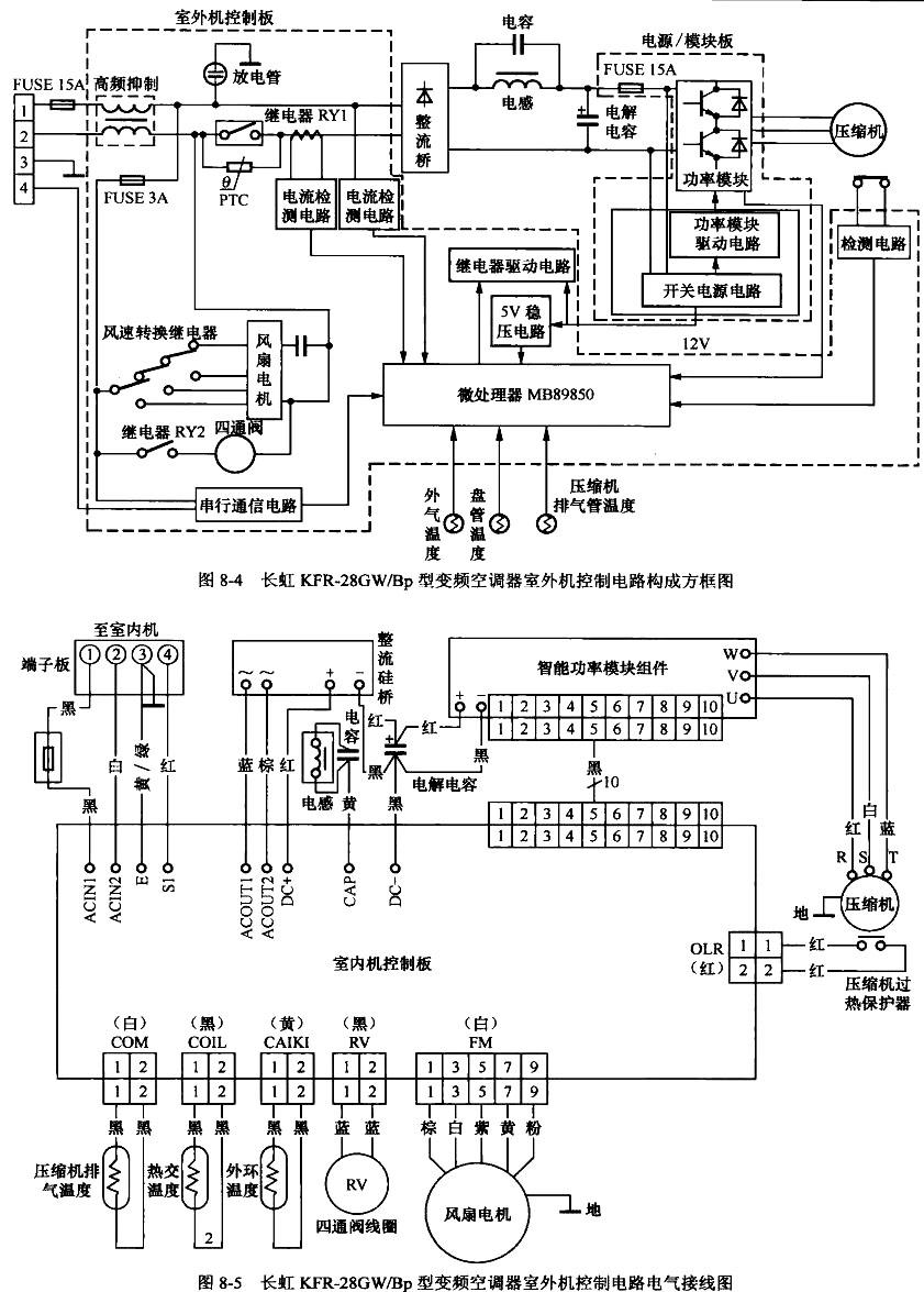 维修培训学校】长虹kfr-28gw/bp型变频空调室外机控制电路电气接线图